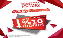 İstanbul broşürdeki Pançodan fırsatlar